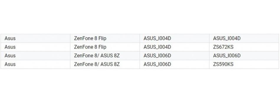 Asus Zenphone 8z